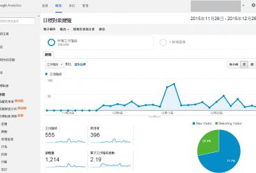 GA3 370x250 - Google Analytics (分析) 個人認證考試 心得分享