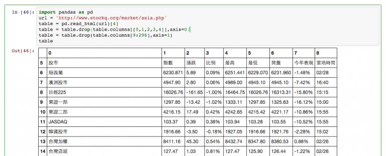 p1 e1456732000389 768x311 - [Python] 使用 Pandas 來撈資料