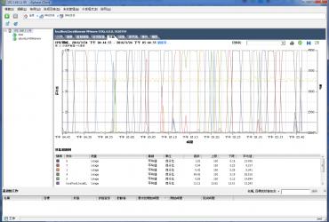 vm6 370x250 - [教學] 架設 Vmware Vsphere Hypervisor 6.0 與遠端設定