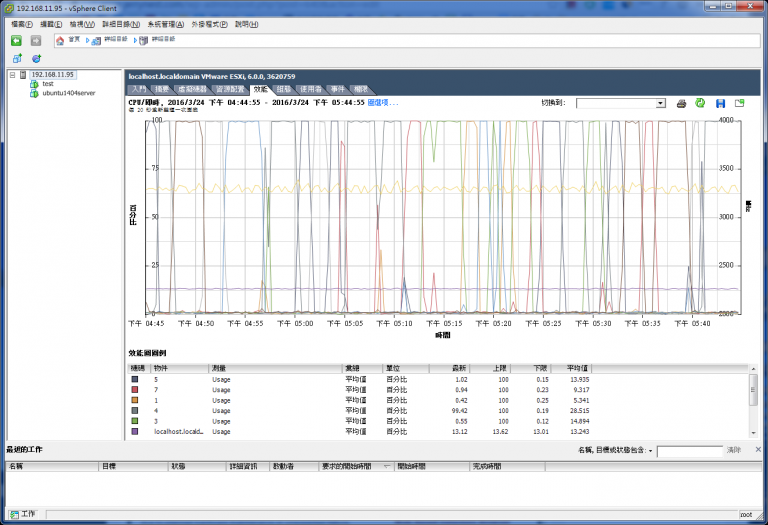 vm6 768x525 - [教學] 架設 Vmware Vsphere Hypervisor 6.0 與遠端設定