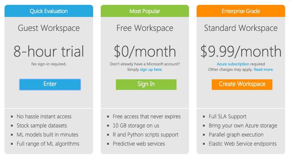 azure price - 免費機器學習服務:使用 Azure Machine Learning Studio