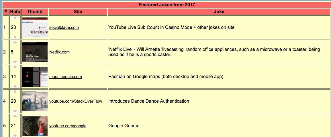 2017joke - 2017 愚人節 Google 推出的 10 項惡搞服務