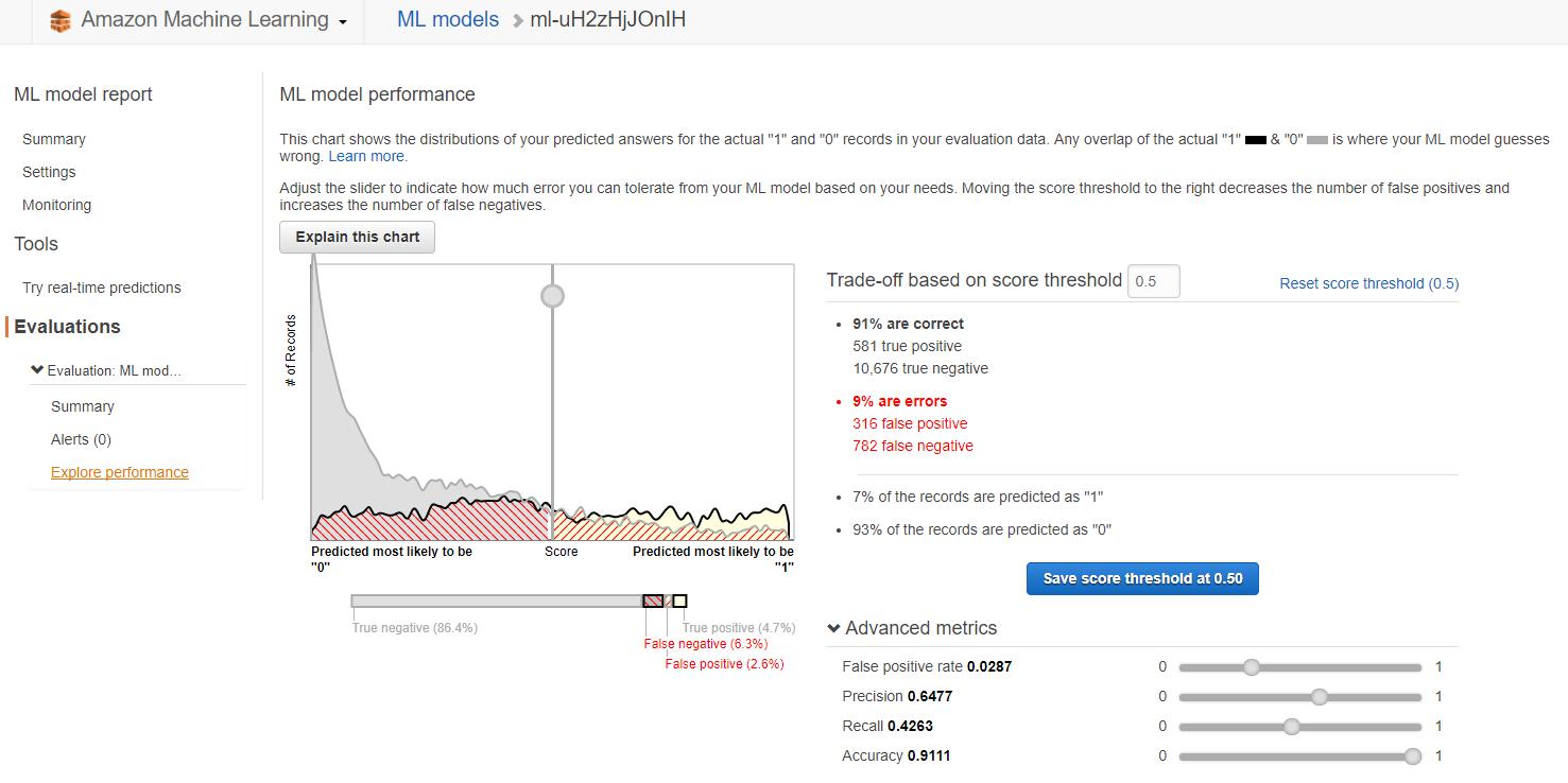 aws ml12 - 透過範例告訴你如何使用 AWS 機器學習服務:Amazon Machine Learning