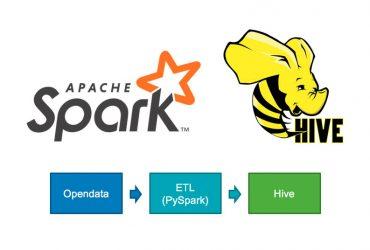 spark hive cover 370x250 - [python] 使用 Spark 與 Hive 進行 ETL