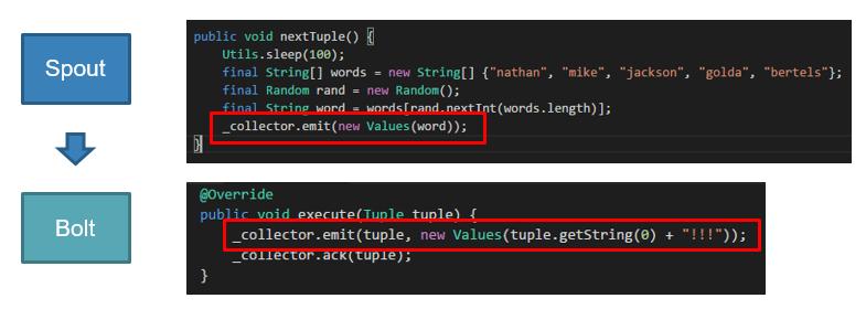 storm example2 - Storm 快速上手:概念、佈署與範例