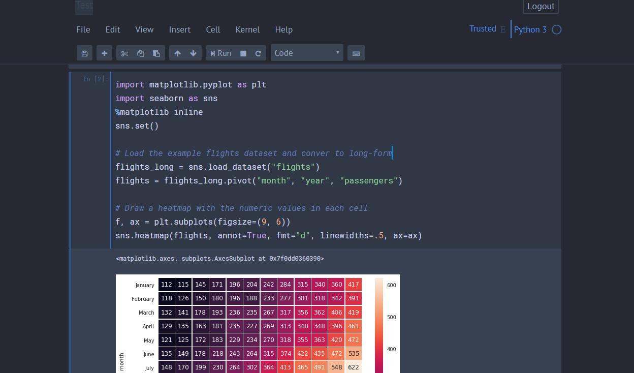 jupyter test - 快速安裝架設 Jupyter Notebook 並修改主題樣式