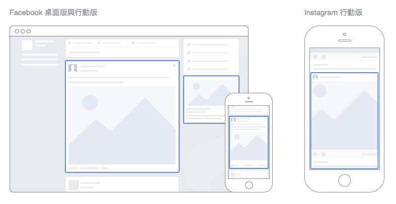 fbad1 - 為什麼廣告總是那麼準?來看看你在 Facebook 上的廣告偏好