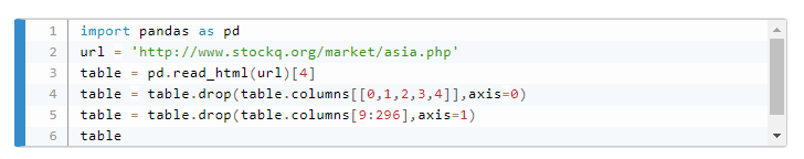 stock - Wordpress 必裝外掛推薦 (文章編輯/閱讀迴響/搜尋引擎優化SEO/流量分析/網站安全) 持續更新