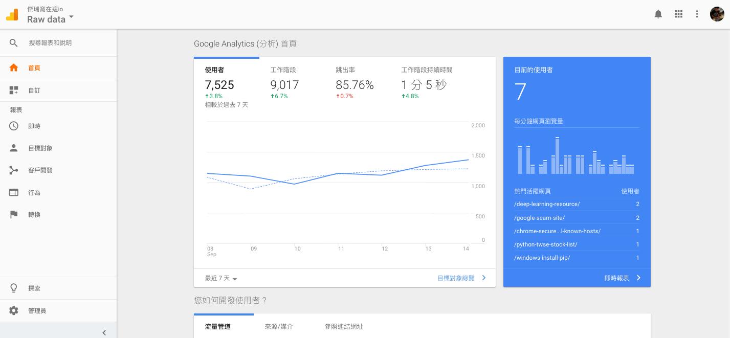ga dashboard - 使用 Google Data Studio 數據分析工具,輕鬆打造 Google Analytics 視覺化報表