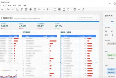 ga data edit 370x250 - 使用 Google Data Studio 數據分析工具,輕鬆打造 Google Analytics 視覺化報表