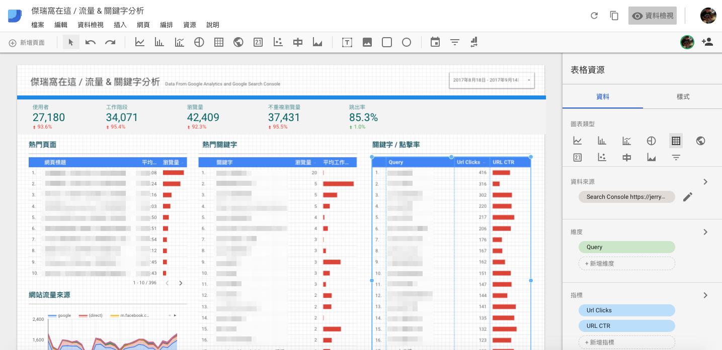 ga data edit - 使用 Google Data Studio 數據分析工具,輕鬆打造 Google Analytics 視覺化報表