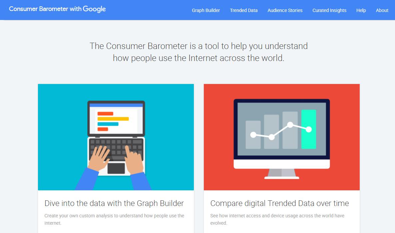 consumer1 - 透過 Google Consumer Barometer 問卷調查結果瞭解用戶如何使用網路