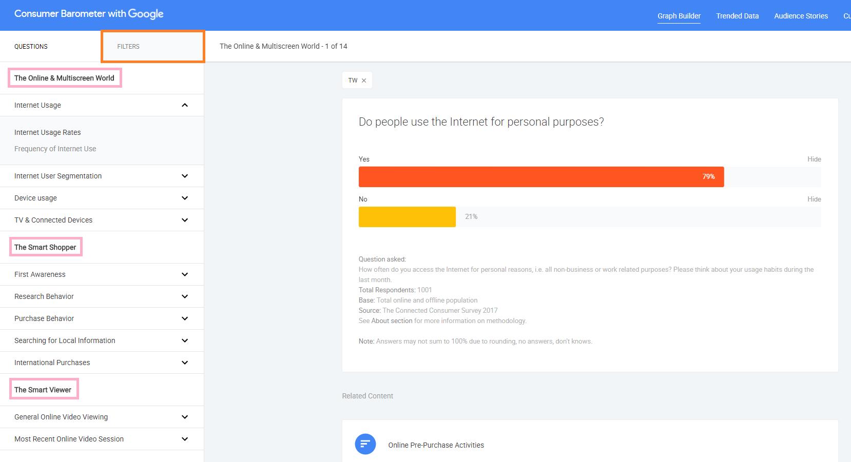 consumer2 - 透過 Google Consumer Barometer 問卷調查結果瞭解用戶如何使用網路