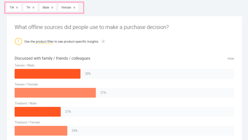 consumer3 - 透過 Google Consumer Barometer 問卷調查結果瞭解用戶如何使用網路