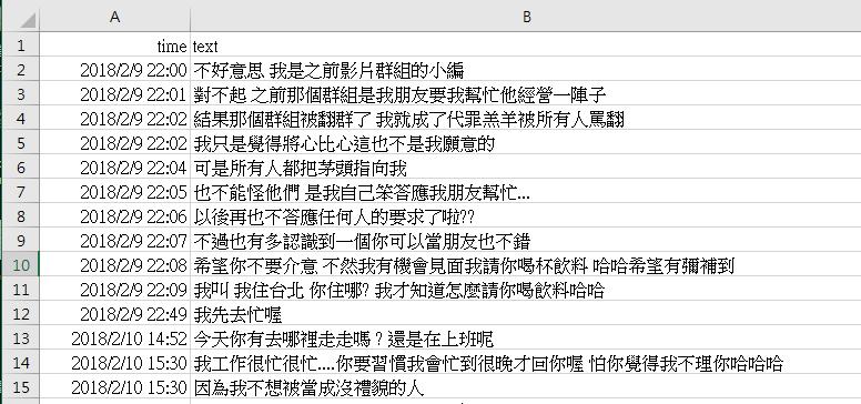 line excel - 分享就免費送貼圖主題、18 禁影片?透過文本分析了解 Line@ 機器人酒店攬客手法
