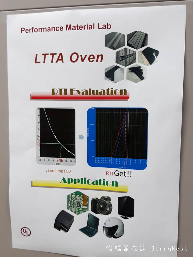 ul 10 - UL 台灣 30 周年!UL 測試實驗室到底在做甚麼呢?材料分析、家電用品、手機防水防塵等多種測試 Part1