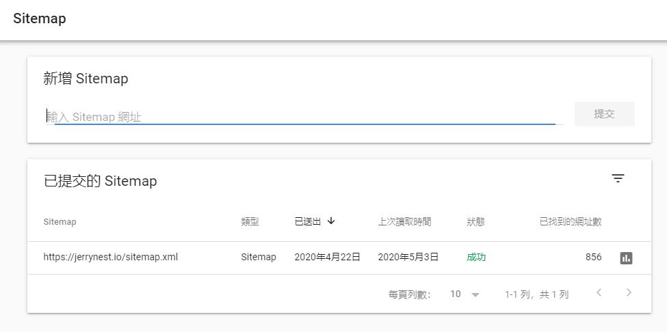 gsc5 - 比躺著還快!教你用新版 Google Search Console 將網頁登錄至 Google 搜尋引擎